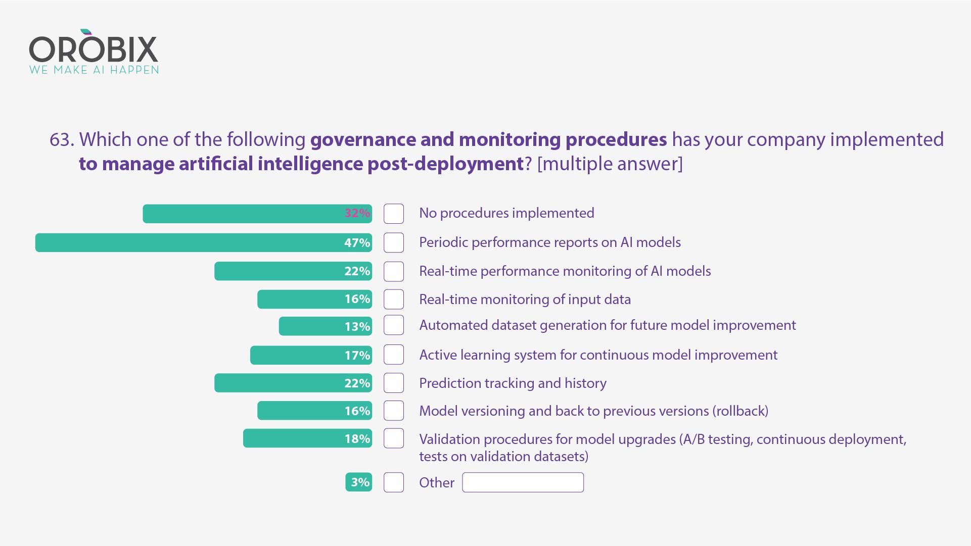 AI-Observatory-2020-2021-Orobix-We-Make-AI-happen-Governance